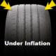 ecc-underinflation